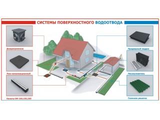 Выбор материалов для монтажа поверхностного водоотвода